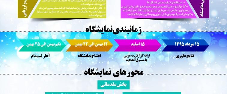 شيوه نامه جشنواره نمايشگاه «مدرسه انقلاب»
