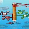 جزئیات داوری «نهمین جشنواره مداد کمرنگ» اعلام شد