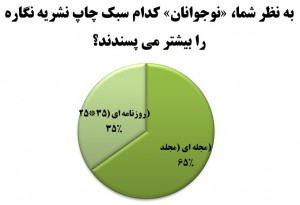 %d9%86%d8%b8%d8%b12