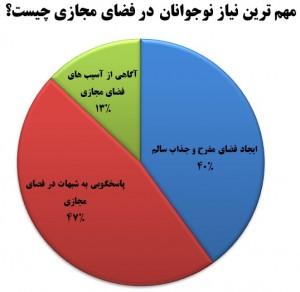 %d9%86%d8%b8%d8%b13